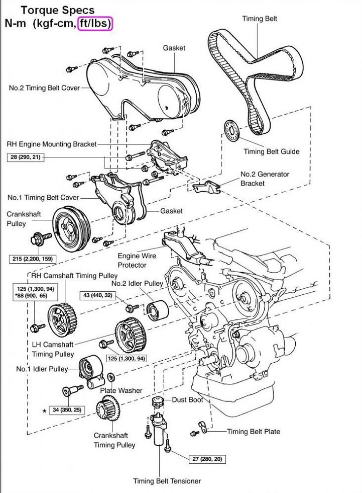 Toyota Camry 1997 2011 How to Replace Timing Belt and