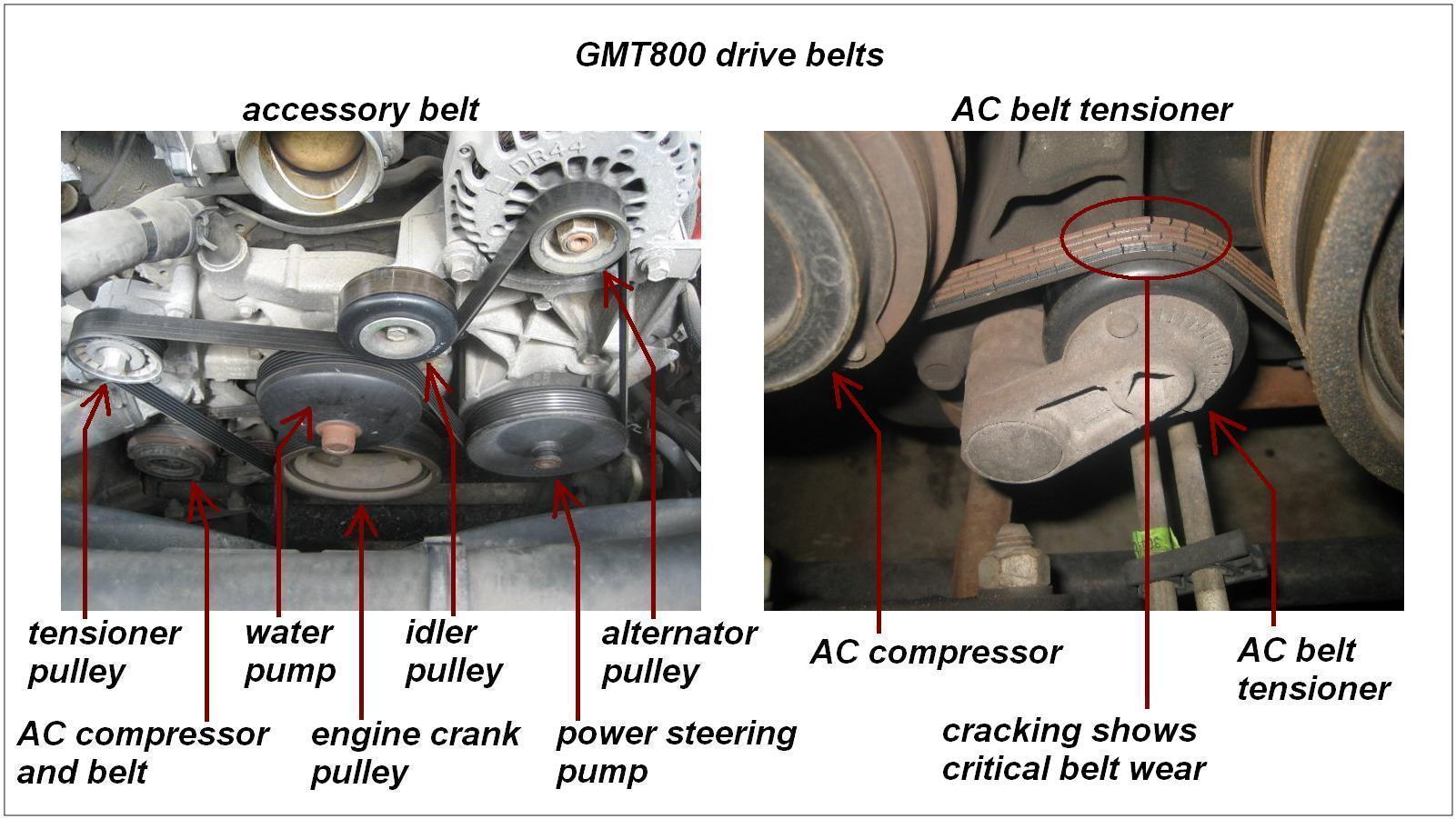 Gmt Drivebelts on 2001 Chevy Cavalier Belt Diagram