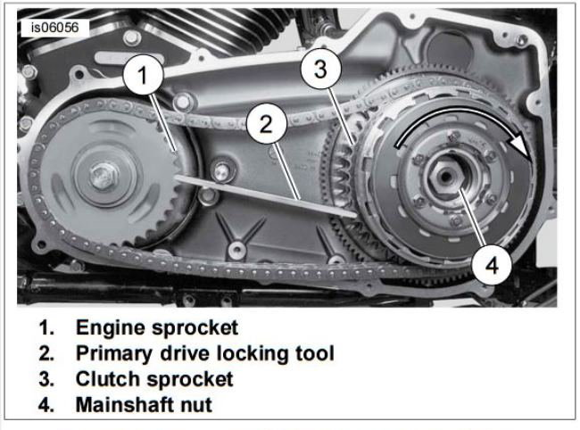 Harley Davidson Touring How To Replace Twin Cam Drive Belt 420069 on starter breakdown