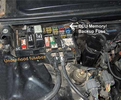 where are fuse boxes located in a 2000 honda civic    honda       civic    how to reset ecu    honda    tech     honda       civic    how to reset ecu    honda    tech