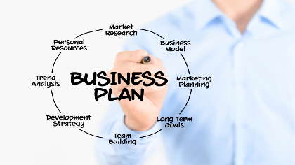 Business plan management buyout