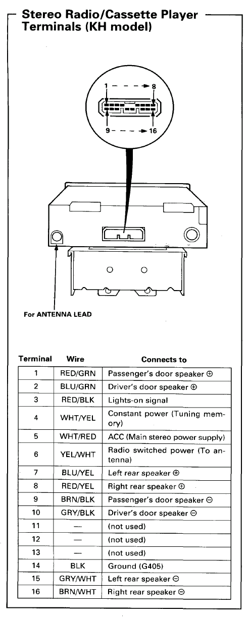 33 2001 Honda Accord Stereo Wiring Diagram