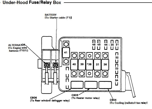 fuel pump  main relay problem
