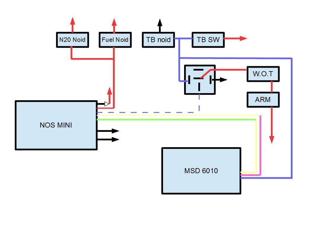 Zex Wiring Schematics Another Blog About Diagram Nitrous System