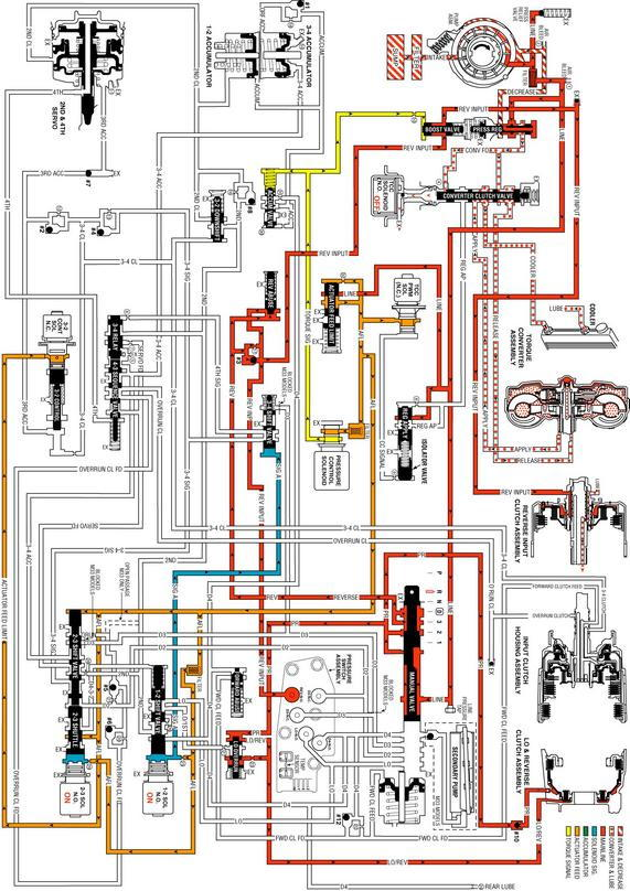 700r4 4l60e Transmission Wiring Diagram moreover Overdrive furthermore Moses Ludels 4wd Mechanix Magazine Jeep And Dodge Ram Automatic Transmission Q A 2 besides 4l60e Transmission Schematics additionally 4045 Remanufactured Valve Body. on th400 valve body diagram