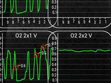 Upstream and Downstream O2 Sensors for Bank 1 and Bank 2