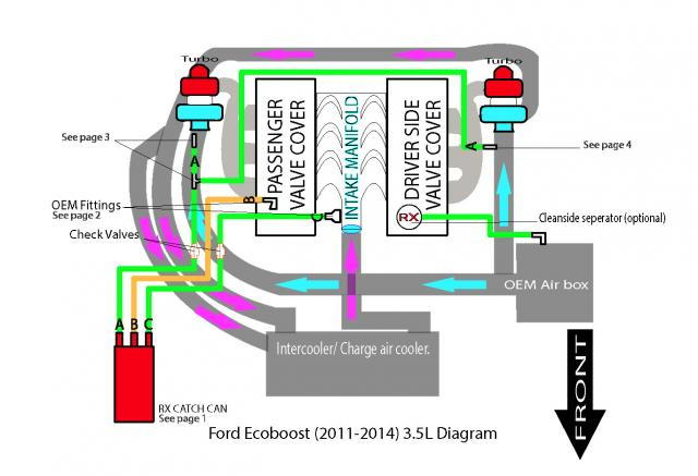 ford expedition engine diagram #12 Ford Expedition Wheels ford expedition engine diagram