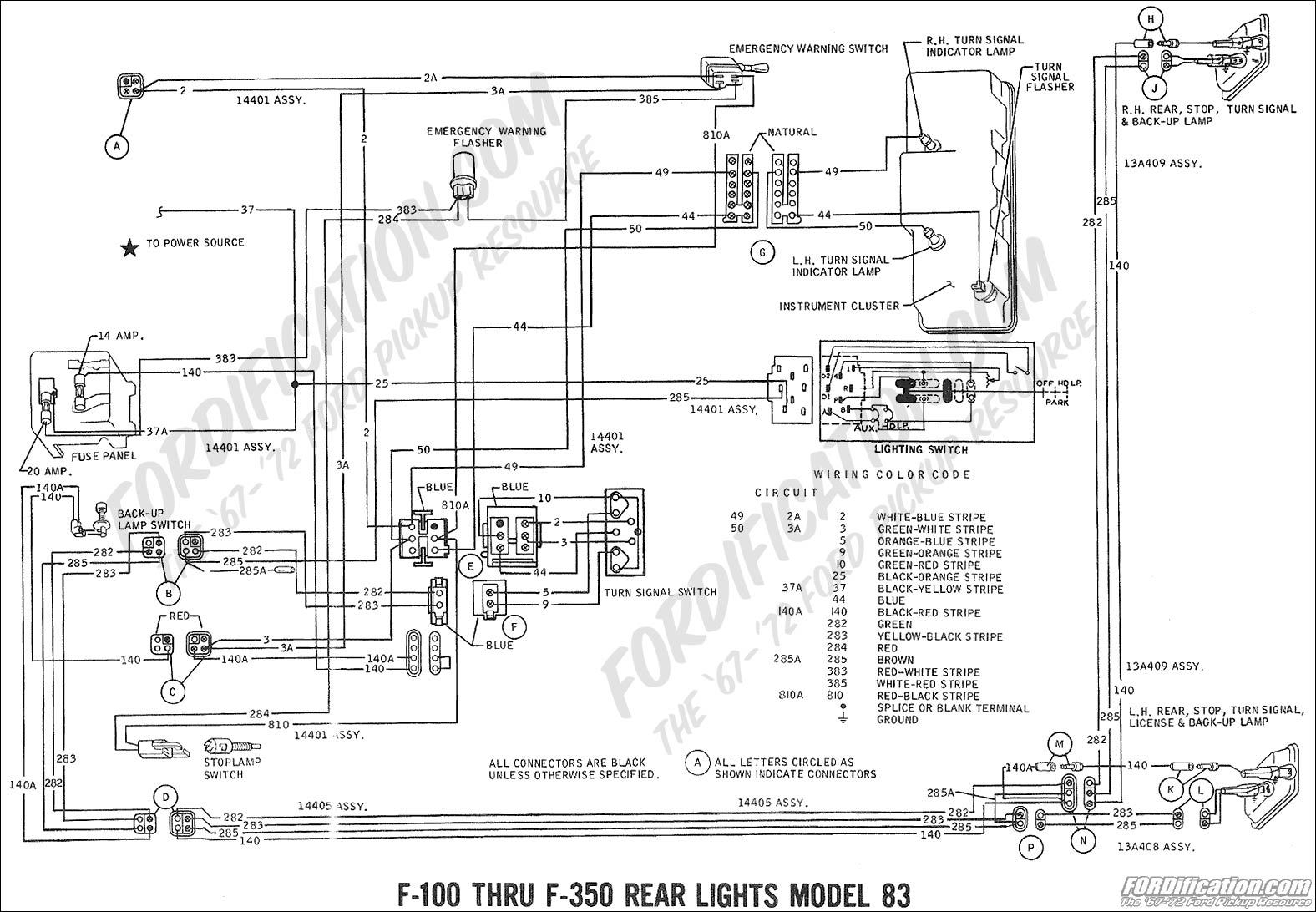 1973 f100 brakelights wiring diagram wire data schema u2022 rh sellfie co