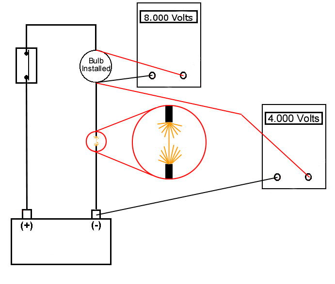 voltage drop testing how-to  fix that slow starter