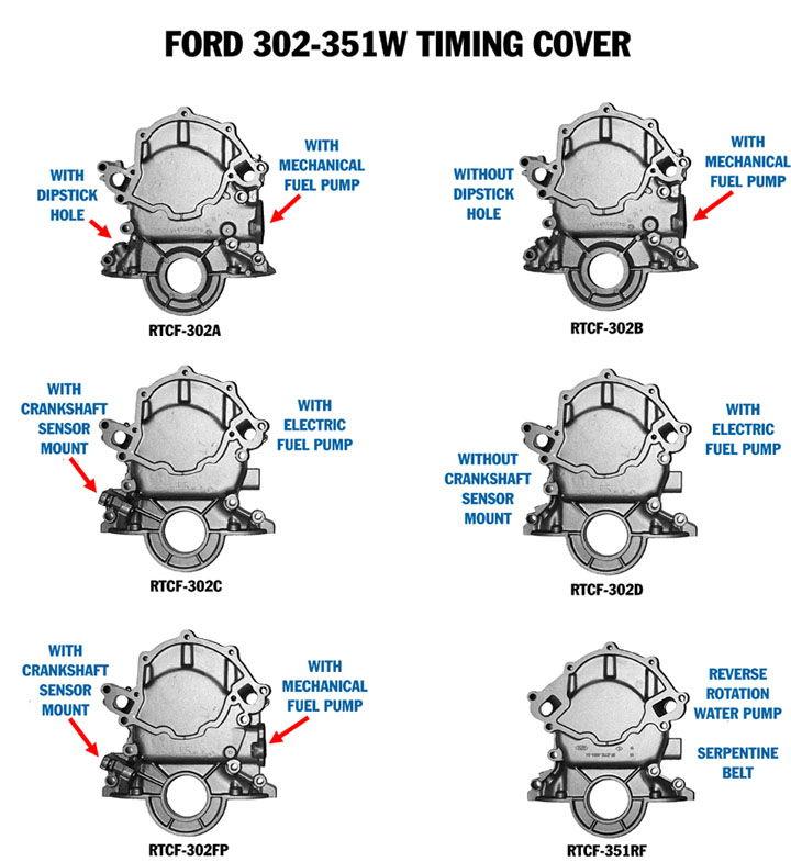 351 Windsor Water Pump Bolt Lengths