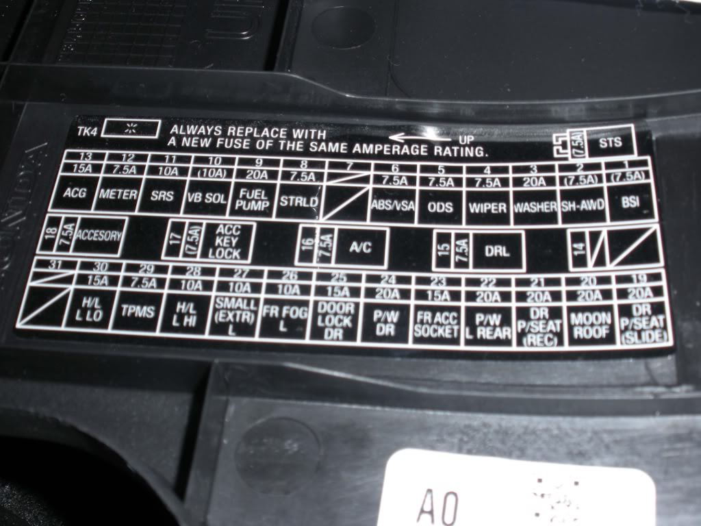 acura tsx fuse box diagram acurazine diagram on back of fuse box cover