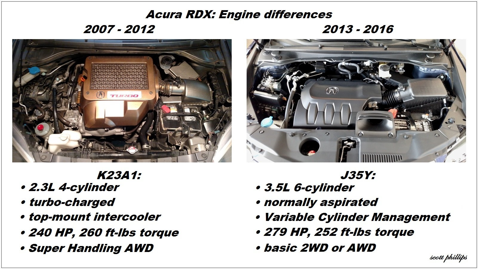 2007 Acura Rdx Turbo Problems