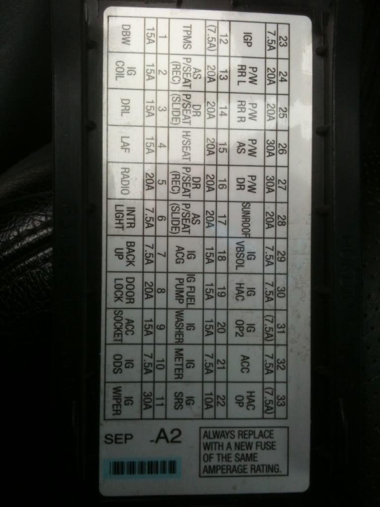 Photo on 2005 Acura Tl Fuse Box Diagram