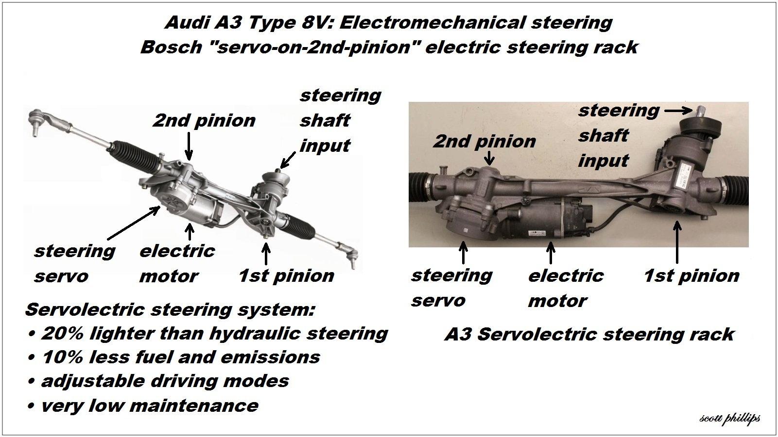 Audi A3 Tips and Tricks | Audiworld