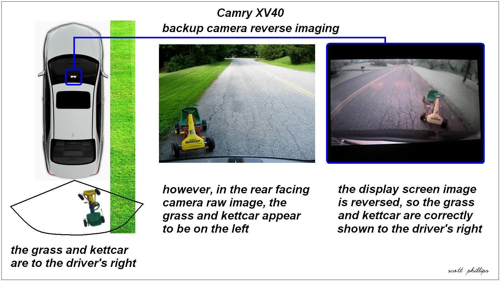 1 BackupCameraReverseImaging 86172 toyota camry 2007 2011 how to install rear view backup camera  at readyjetset.co