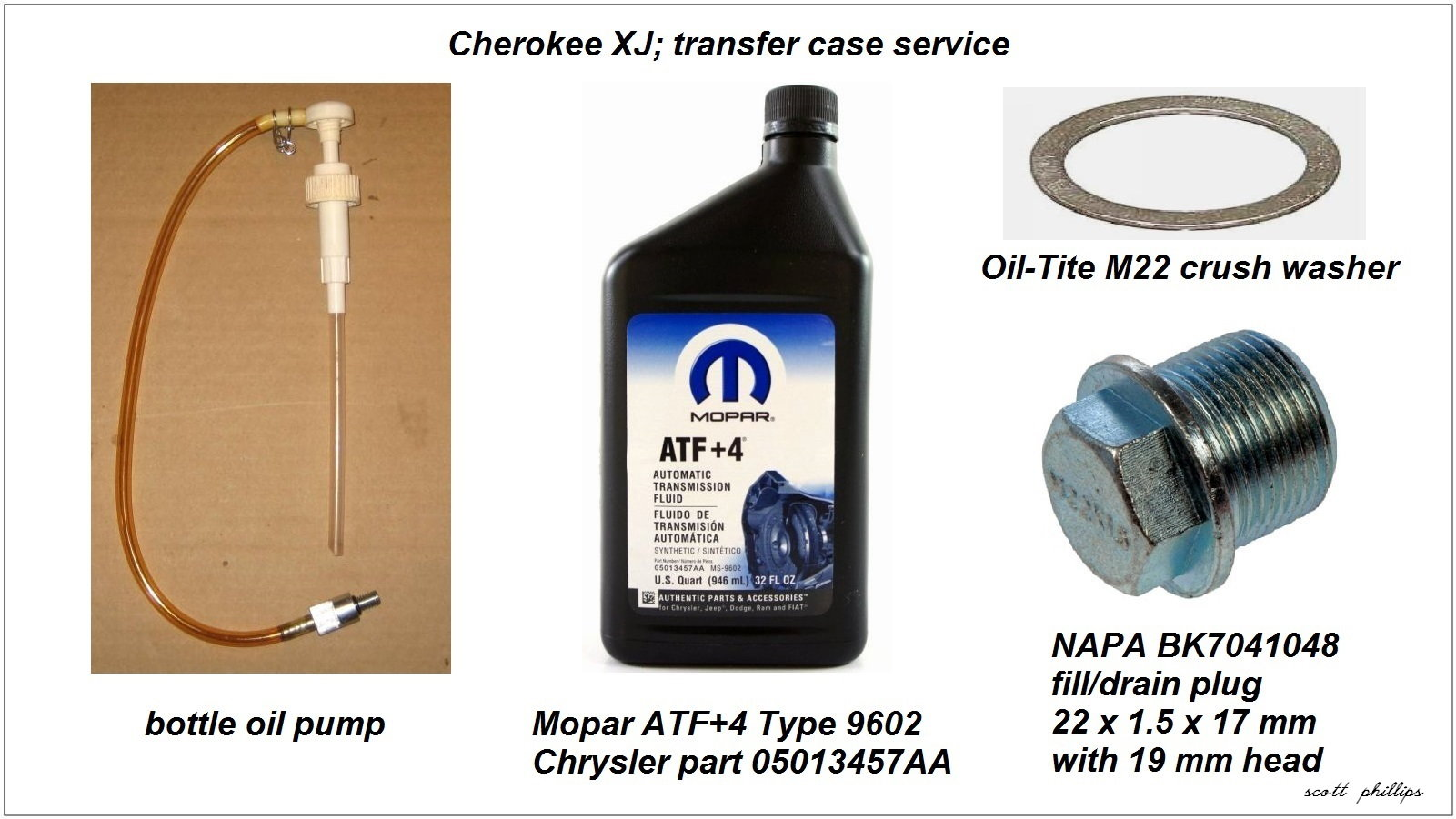 Jeep Cherokee 1984 2001 How To Replace Transfer Case Fluid