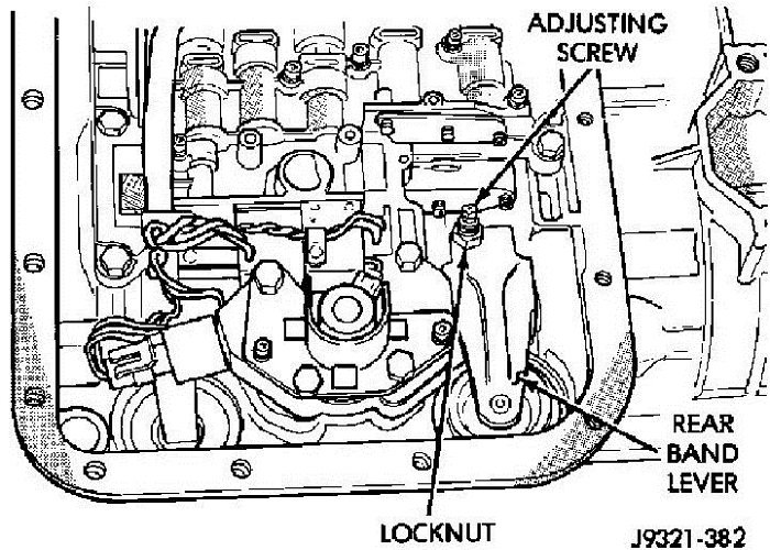 Jeep Grand Cherokee Wj 1999 To 2004 Transmission Diagnostic Guide