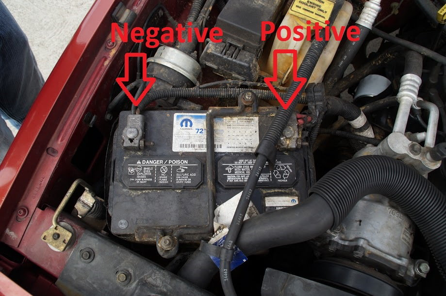 The XJ Battery With Terminals Marked.