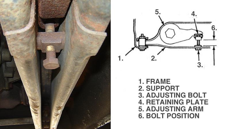 torsion key adjustment bolt. arrangement used to maintain torsion on the bar. key adjustment bolt i