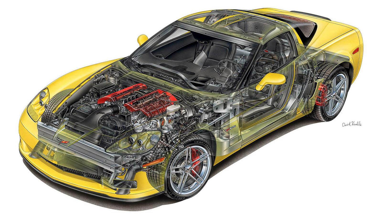 C6 Corvette Z06 General Specs 368692on Subaru Transmission