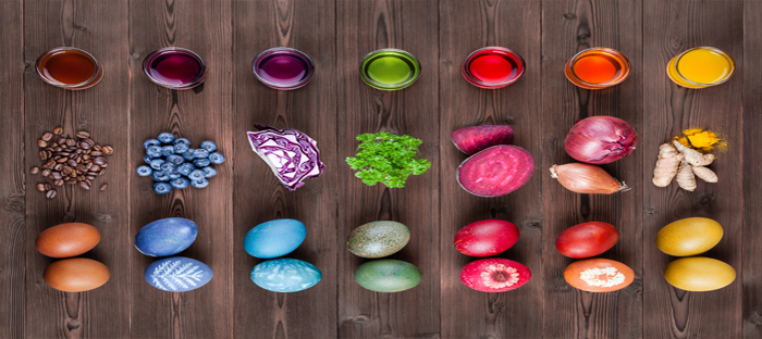 Dyed Eggs and Natural Dye Sources of Different Colors