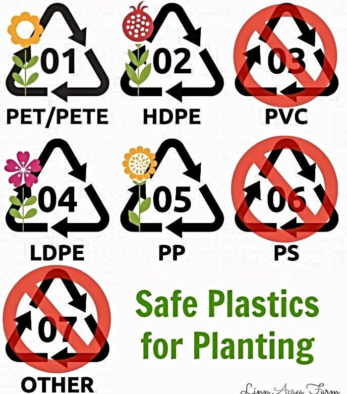 safe plastics for planting symbols