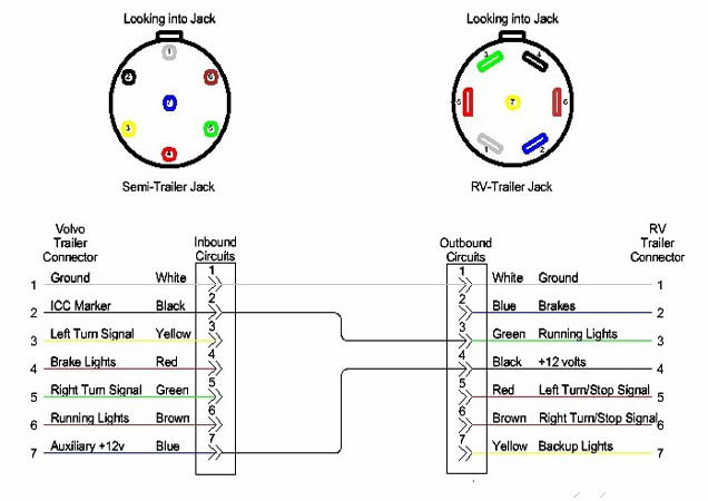Diagram  4 Wire Trailer Wiring Diagram Troubleshooting