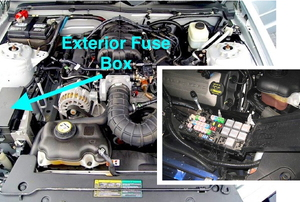 Car engine with arrow pointing to the fuse box