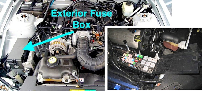 How to Test a Car Battery Fuse | DoItYourself.com fuse box car diagram DoItYourself.com