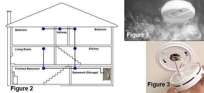 smoke detector wiring 101  doityourself
