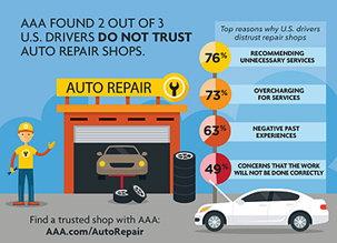 Trusted Repair Shops