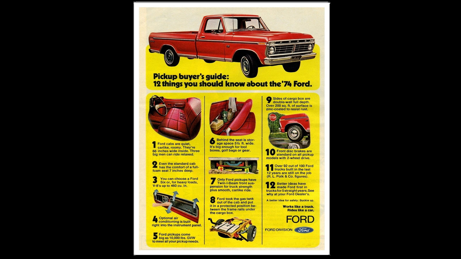 The 1974 Pickup Buyer's Guide