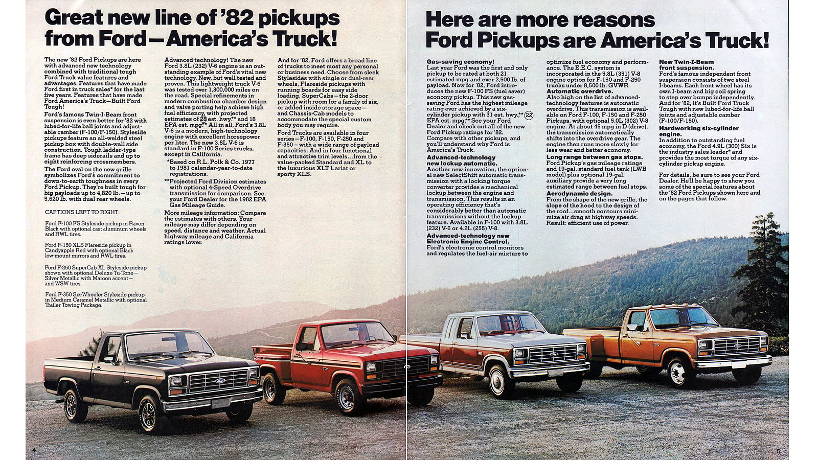 1982-3 Ford F-100/F-150 (3.8l/manual 4sp) - 23 city/33 highway