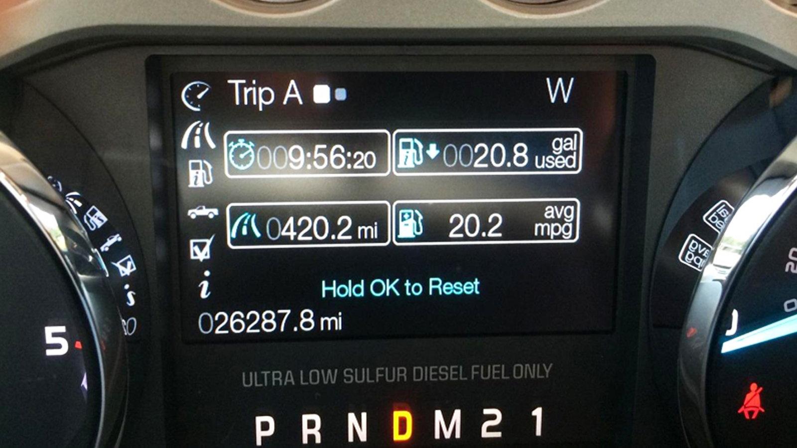 Mods, Upgrades, Fuel Economy, MPG