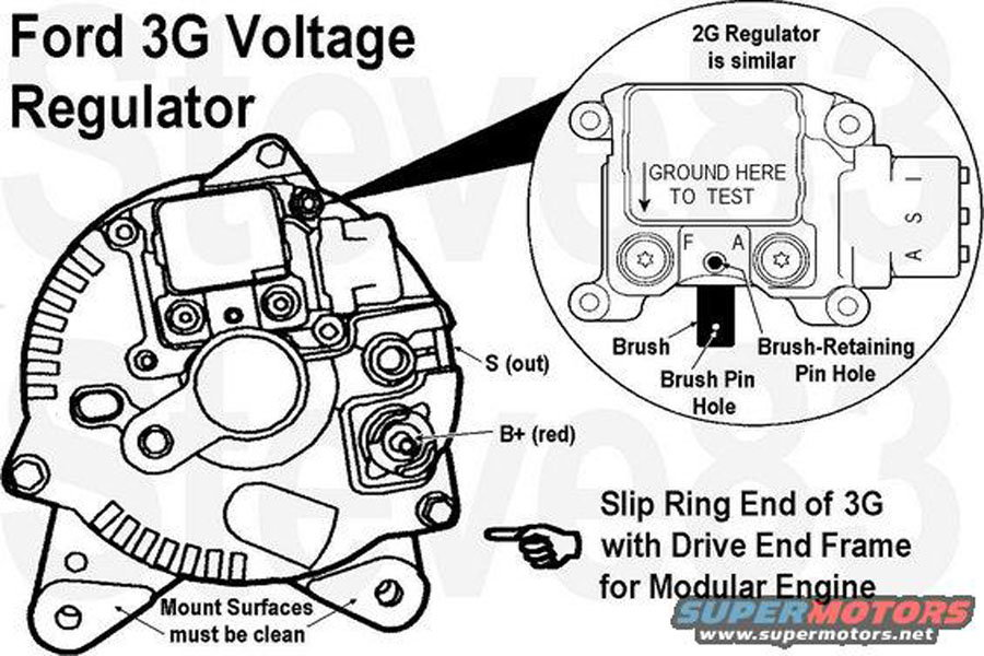 ford f150 f250 headlights dim - ford-trucks 66 ford alt diagram