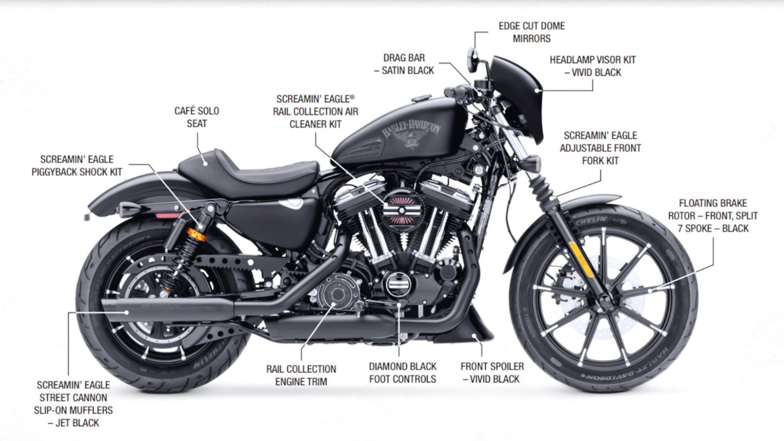 The Harley Davidson Catalog Cafe Racer Custom Sportster Photos Hdforums