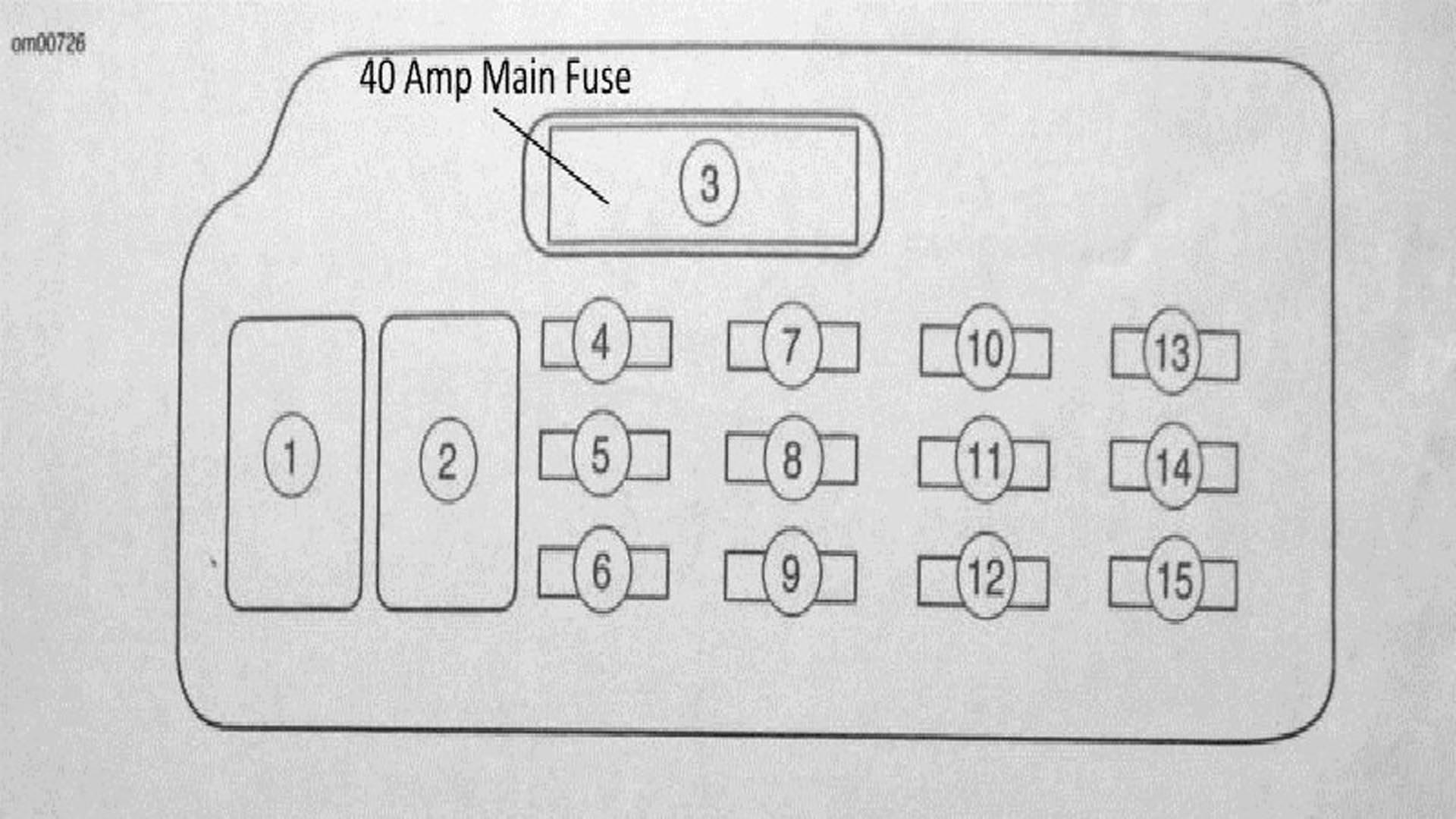 Harley Davidson Softail  Fuse Box Diagram
