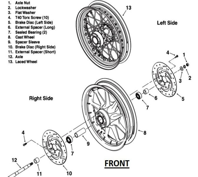harley rear axle diagram harley frame diagram