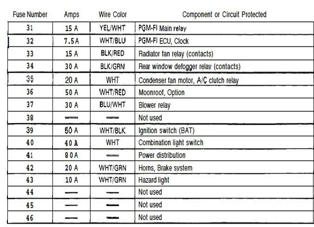 Feb 24 Fuse Box 06 40876 honda ballade fuse box wiring diagram shrutiradio 2006 honda civic fuse box at webbmarketing.co