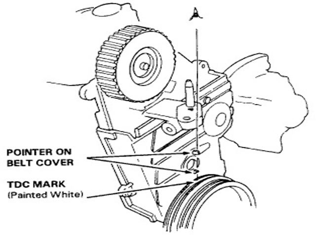 Honda Civic Crankshaft Pulley Diagram