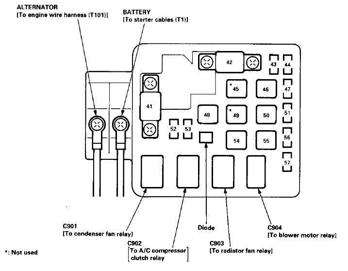 1995 honda civic fuse box under the hood wiring diagrams 92 & 39;95 civic fuse box diagrams