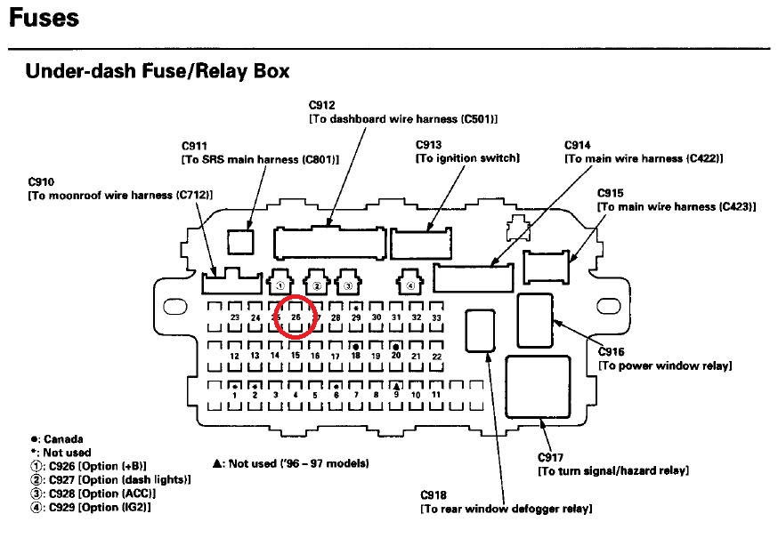 720624 2008 Lexus Rx 350 Knock Sensor Location furthermore Discussion C3602 ds323927 moreover 2012 Civic Fuse Box Diagram Camaro Wiring 2005 Ford Taurus also Discussion T17815 ds681545 moreover Honda Civic Why Wont My Windshield Wipers Work 377622. on 98 honda civic fuse box diagram