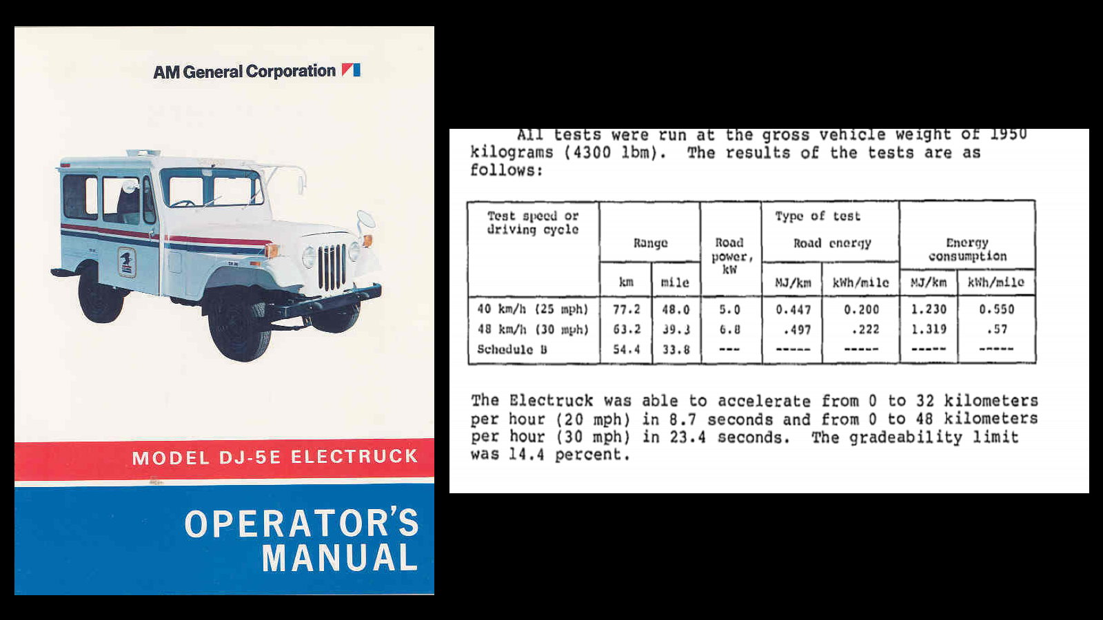1977 Jeep Electric Mail Truck - Jk-Forum