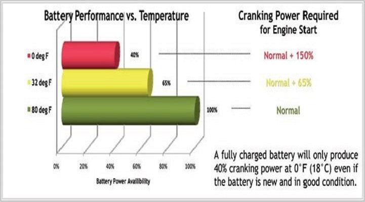 Jeep wrangler jk 2007 to 2015 battery information jk forum