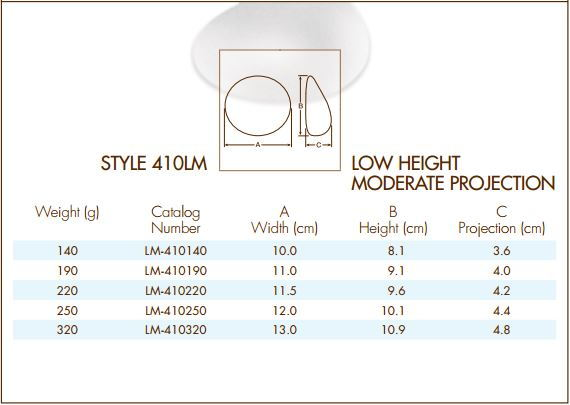 Natrelle Style 410 Lm Low Height Moderate Projection Implants