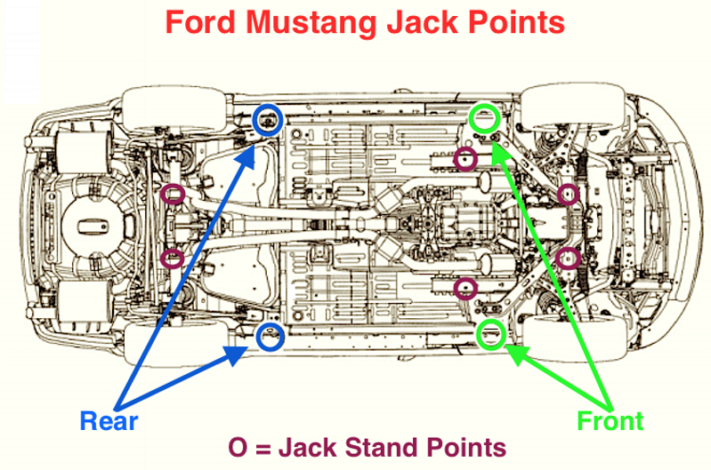 Image Result For Ford Gt Jacking Points