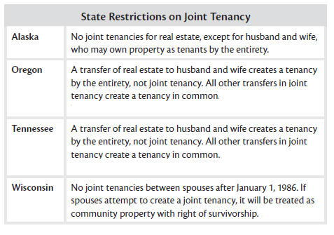 restrictions on joint tenancy 19