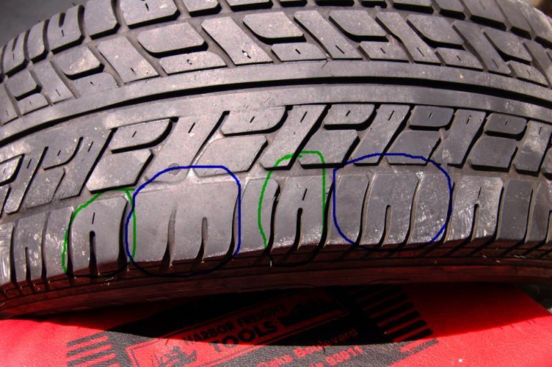 Porsche 997 Do I Have A Bad Wheel Alignment Rennlist
