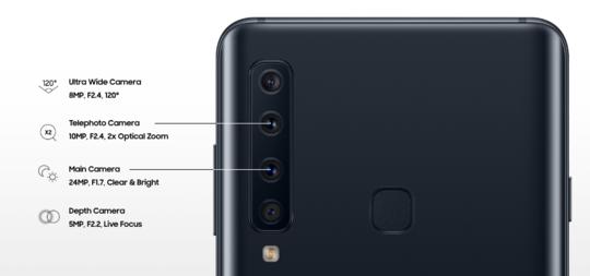 Samsung A9 cameras.png