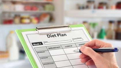 A diet plan chart.